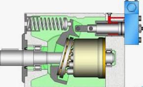 Modular Hydraulic Piston Pump Automatic Device